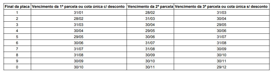 tabela ipva 2020 pb
